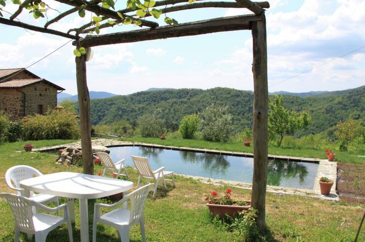Holiday homeItaly - Tuscany/Elba: Argilla  [9]