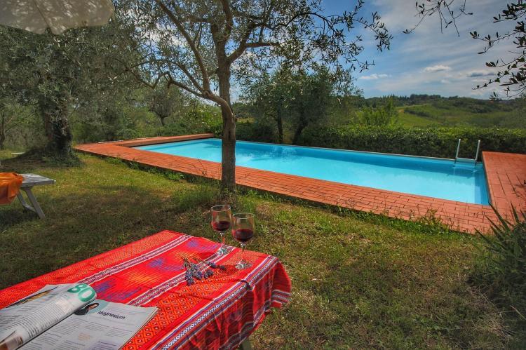 Holiday homeItaly - Tuscany/Elba: Tolfe  [21]