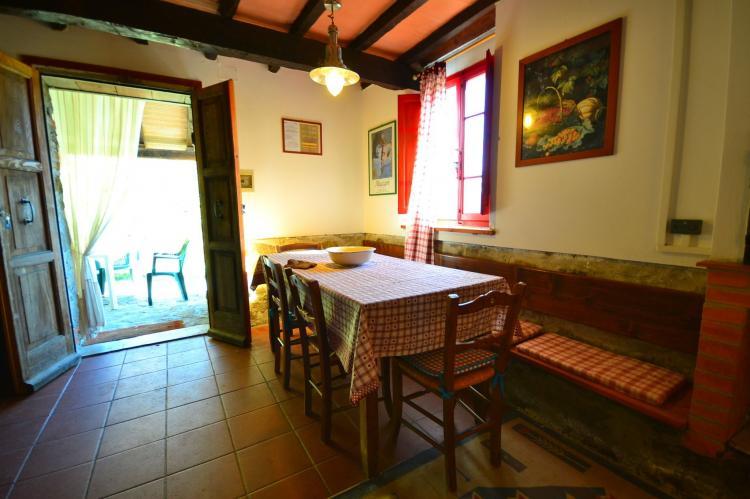 Holiday homeItaly - Tuscany/Elba: Caprioli  [4]